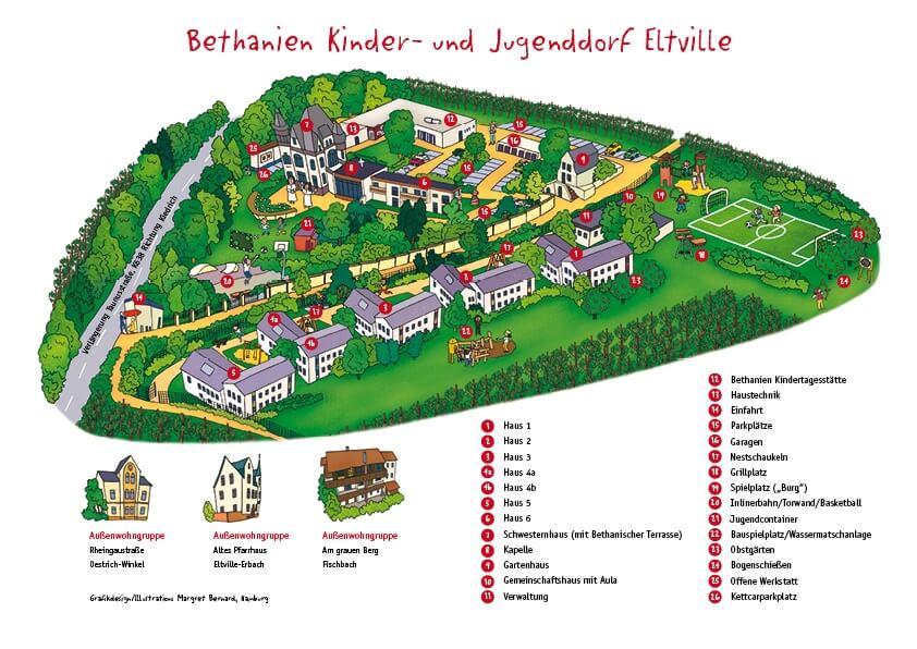 Bethanien Kinderdorf in Eltville