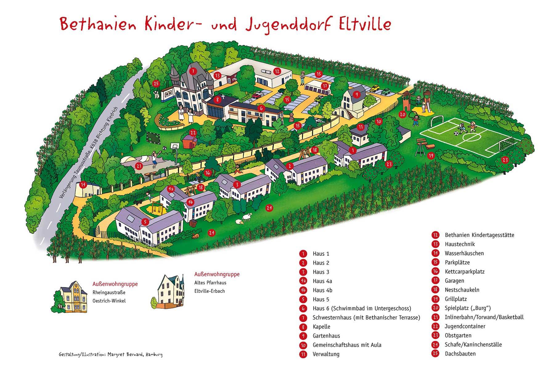 Karte-Eltville