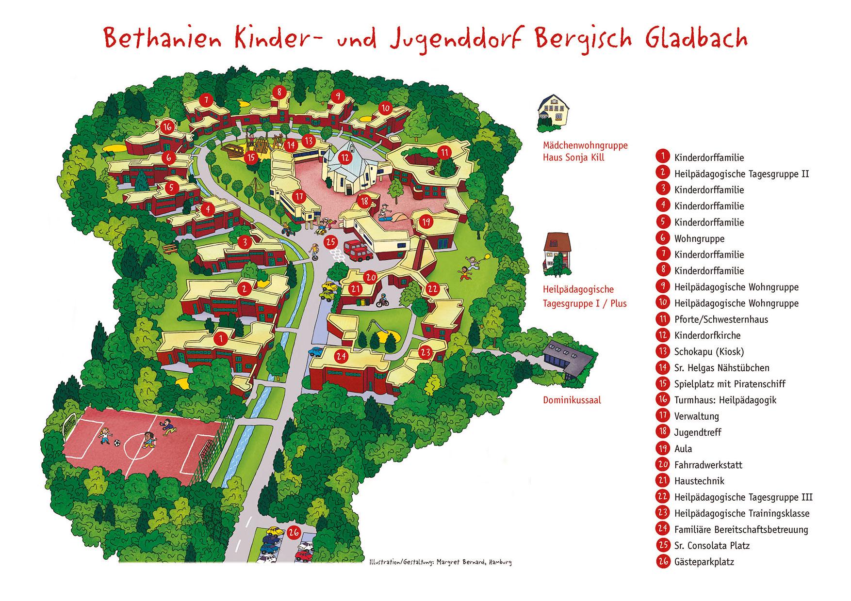 Kinderdorfplan-BGL-2015